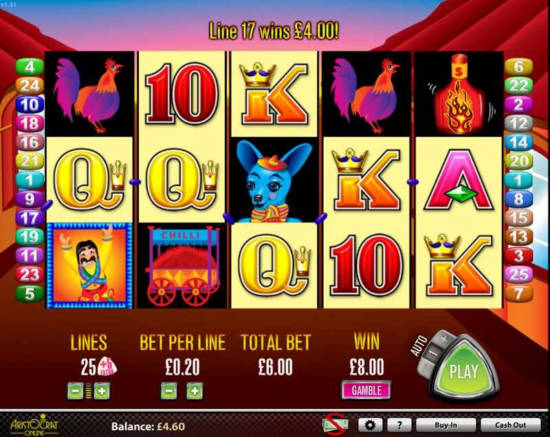 Spicy Chillies Slot Machine - Try this Free Demo Version