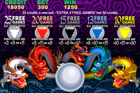 Screenshot of the 5 Dragons pokie paytable